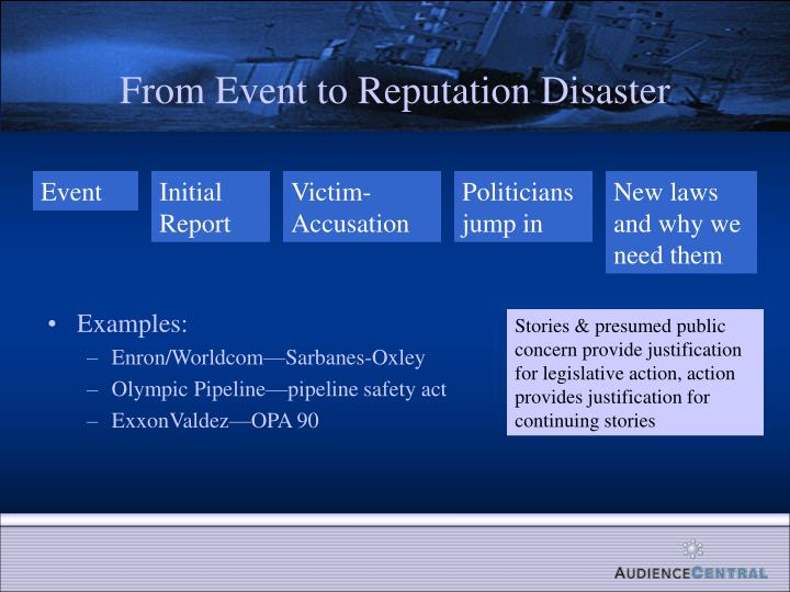 From Event to Reputation Disaster