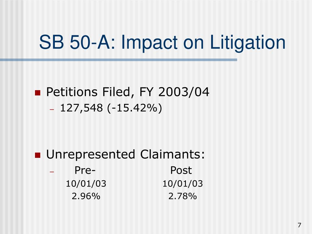 SB 50-A: Impact on Litigation
