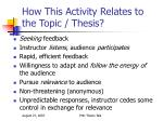 how this activity relates to the topic thesis