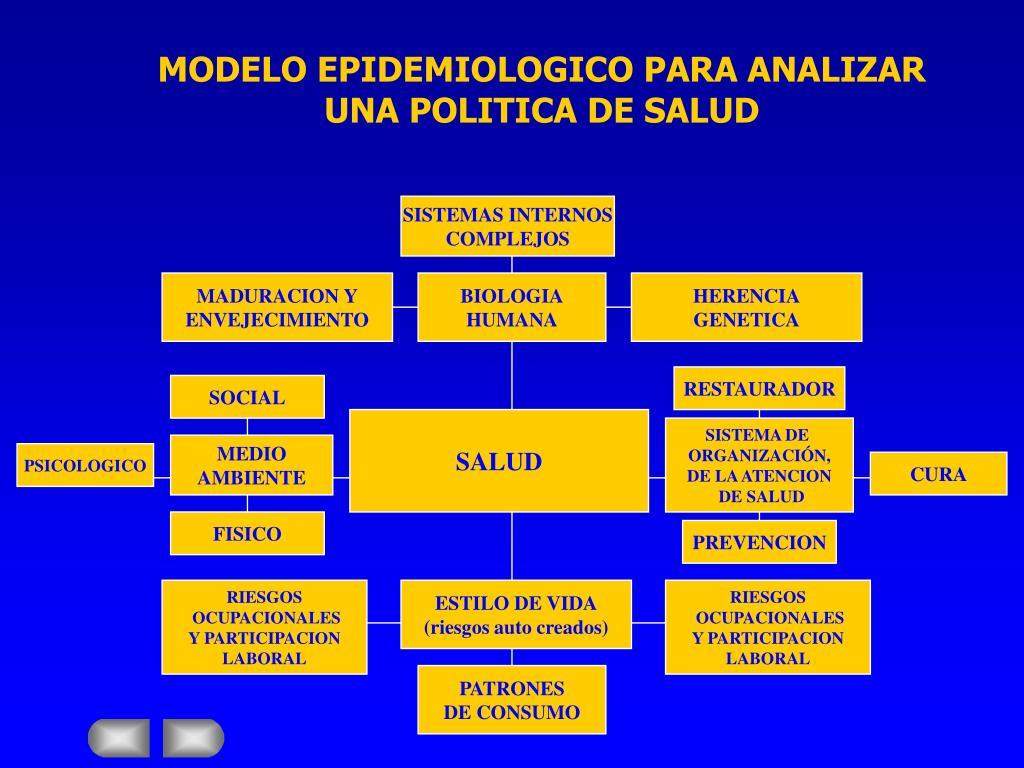 MODELO EPIDEMIOLOGICO PARA ANALIZAR UNA POLITICA DE SALUD