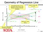 geometry of regression line