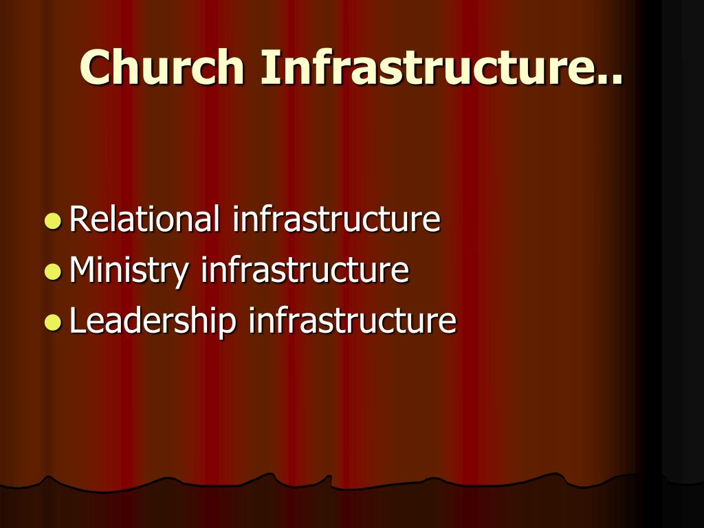 Church Infrastructure..