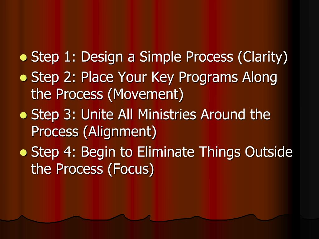 Step 1: Design a Simple Process (Clarity)