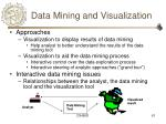 data mining and visualization