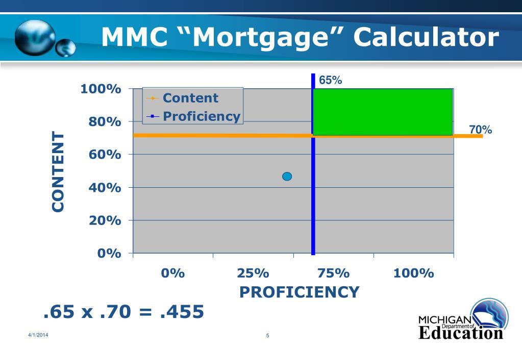 "MMC ""Mortgage"" Calculator"