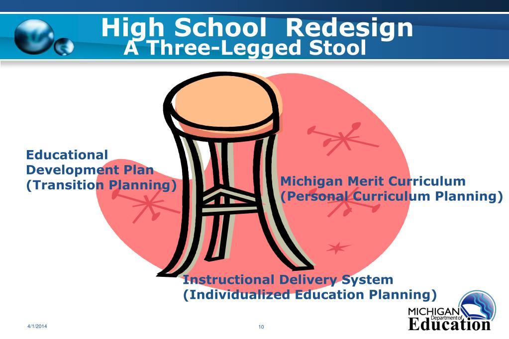 High School  Redesign