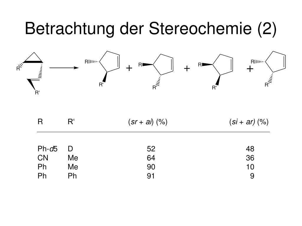 Betrachtung der Stereochemie (2)