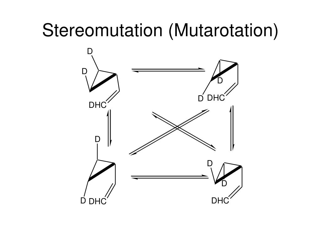 Stereomutation (Mutarotation)