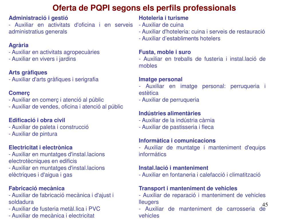 Oferta de PQPI segons els perfils professionals