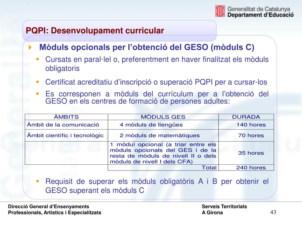 PQPI: Desenvolupament curricular