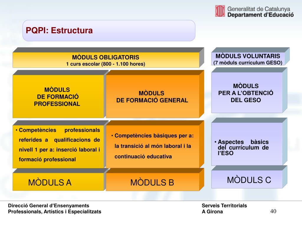 PQPI: Estructura