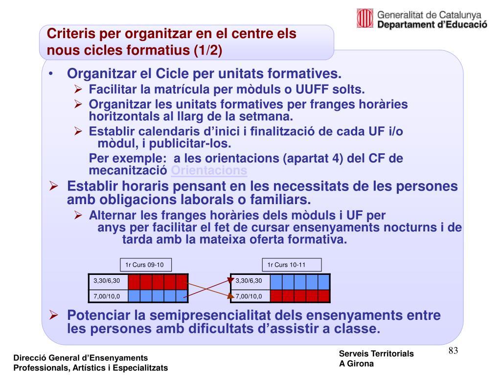 Criteris per organitzar en el centre els nous cicles formatius (1/2)