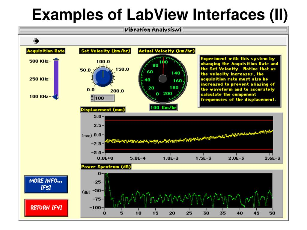 Examples of LabView Interfaces (II)