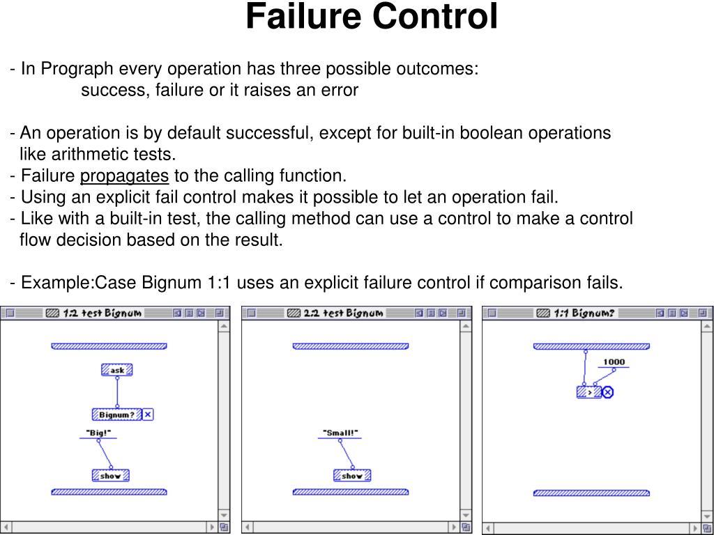 Failure Control