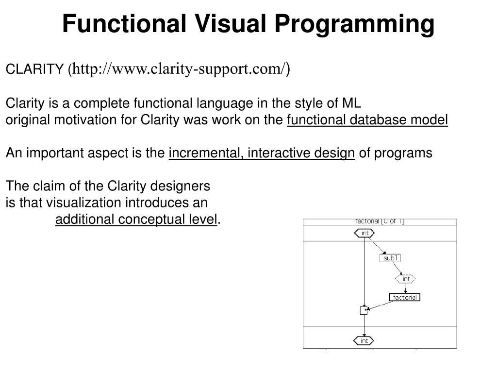 Functional Visual Programming