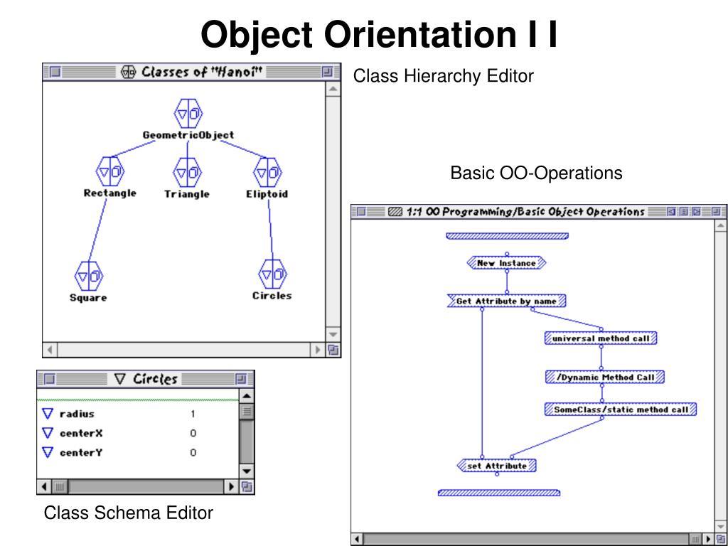 Object Orientation I I