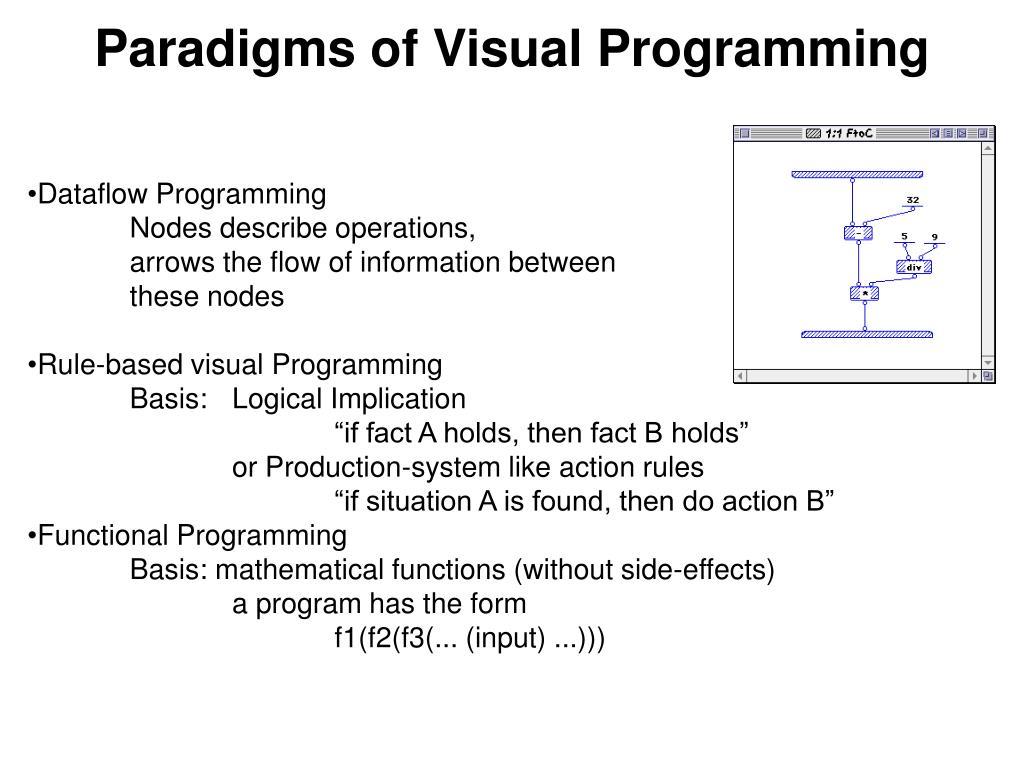 Paradigms of Visual Programming