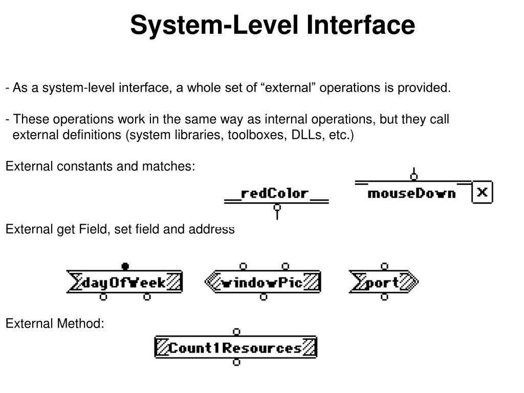System-Level Interface