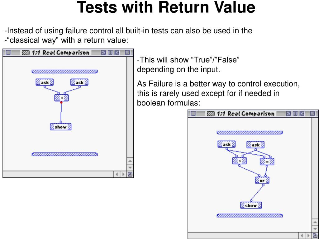 Tests with Return Value