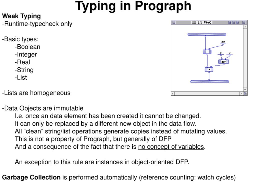 Typing in Prograph