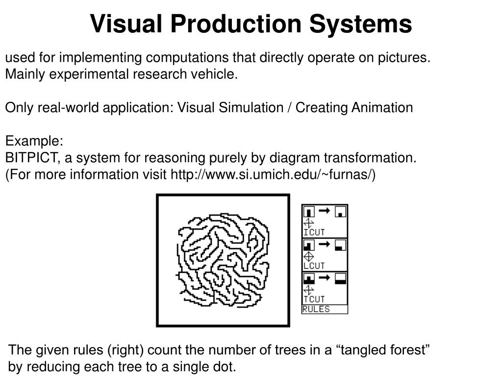 Visual Production Systems