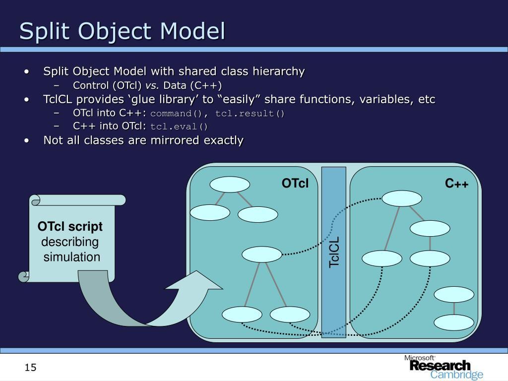 Split Object Model
