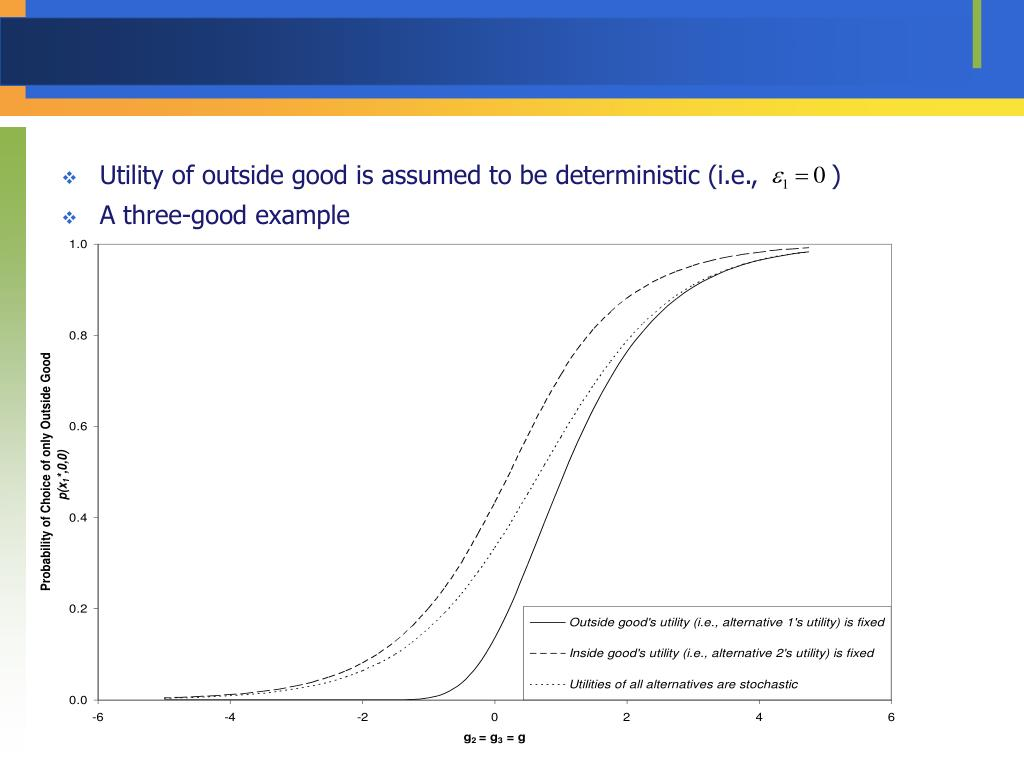 Utility of outside good is assumed to be deterministic (i.e.,         )