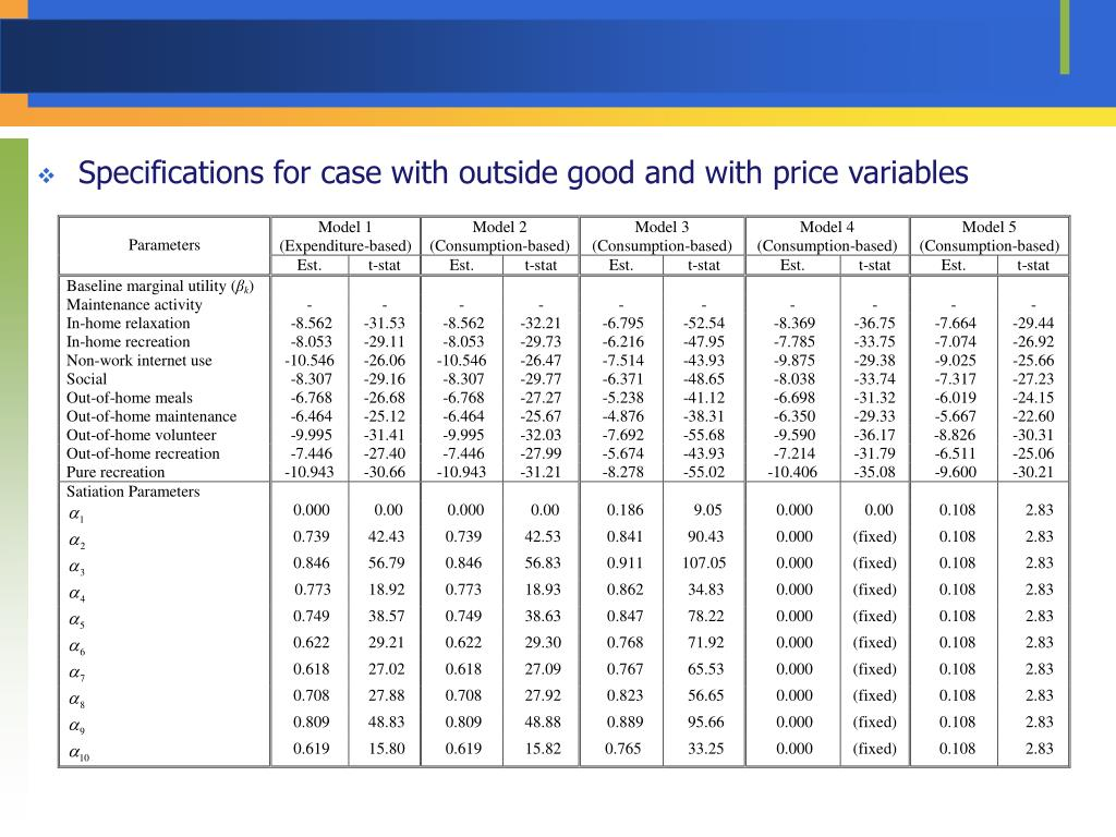 Specifications for case with outside good and with price variables