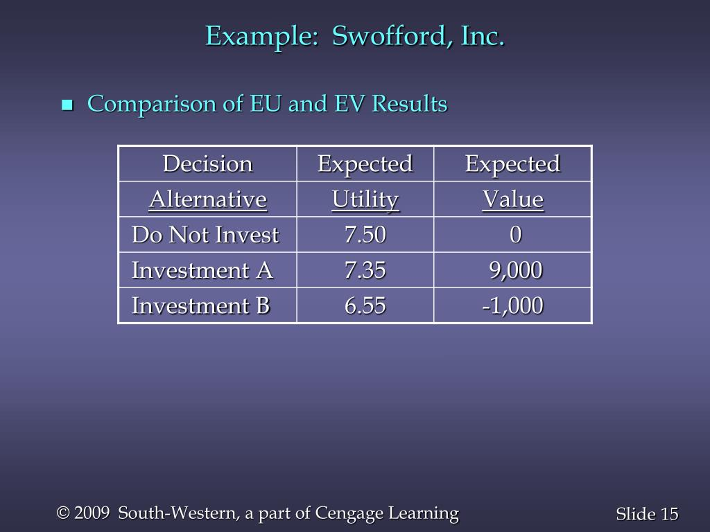 Example:  Swofford, Inc.