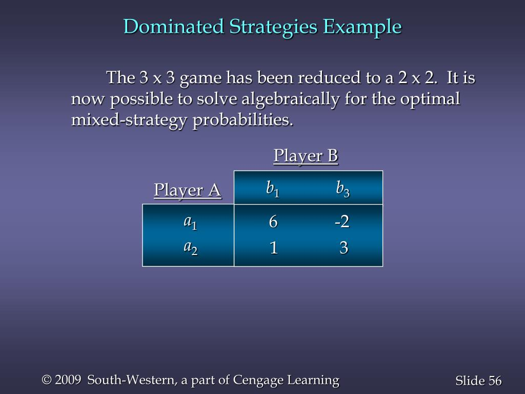 Dominated Strategies Example