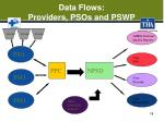 data flows providers psos and pswp