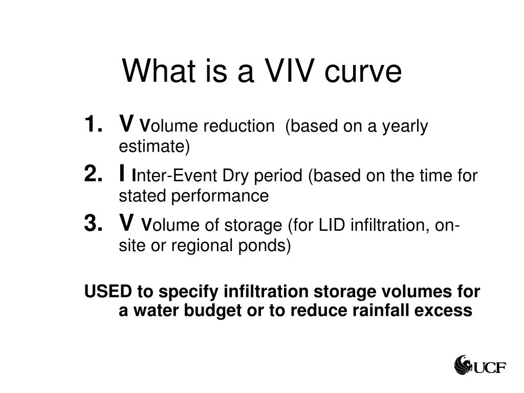 What is a VIV curve