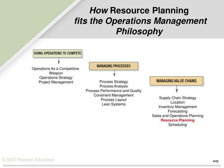How resource planning fits the operations management philosophy l.jpg