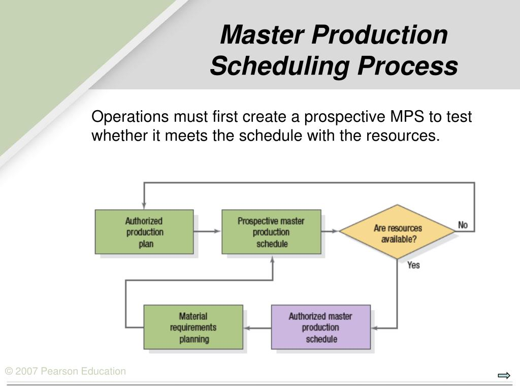 Master Production Scheduling Process