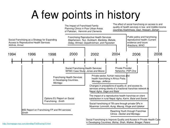 A few points in history