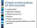 stages in processing of applications