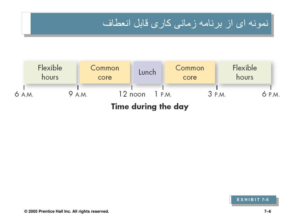 نمونه ای از برنامه زمانی کاری قابل انعطاف