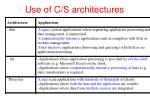 use of c s architectures