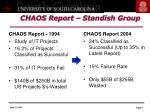 chaos report standish group
