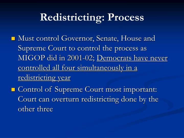Redistricting: Process