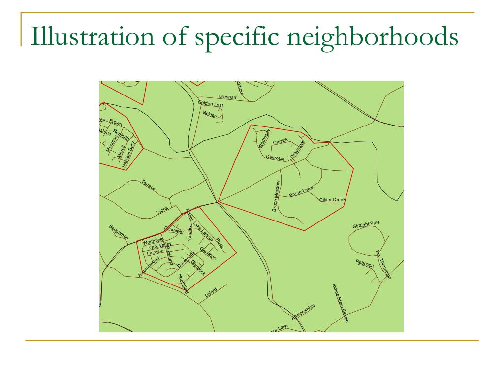 Illustration of specific neighborhoods