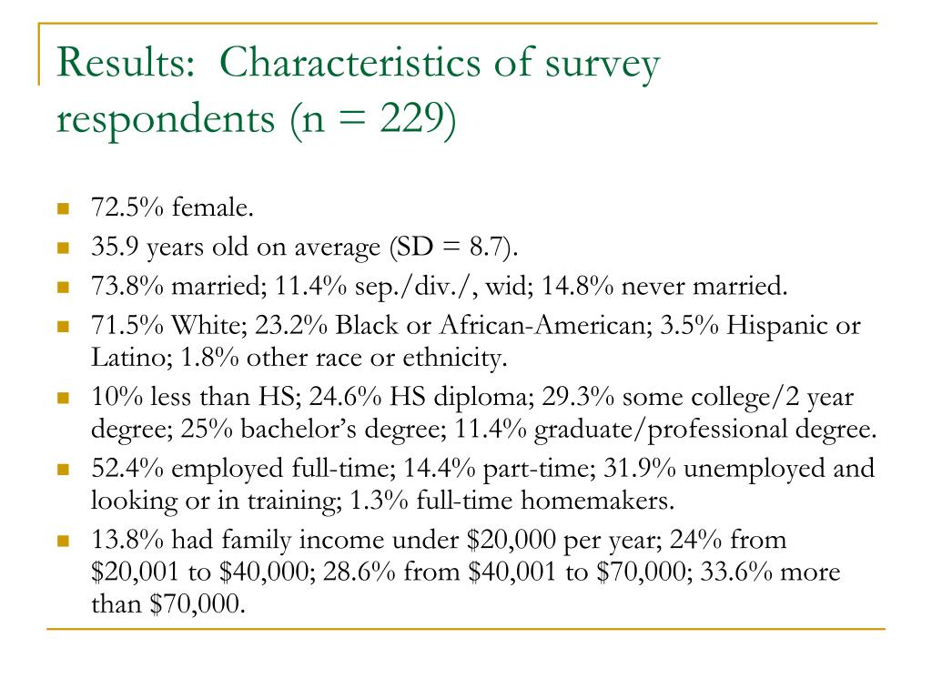 Results:  Characteristics of survey respondents (n = 229)