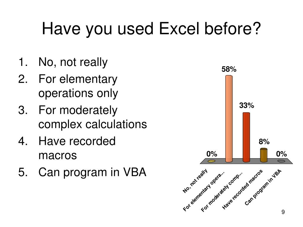 Have you used Excel before?