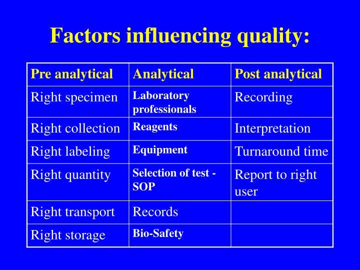 Factors influencing quality: