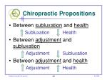 chiropractic propositions