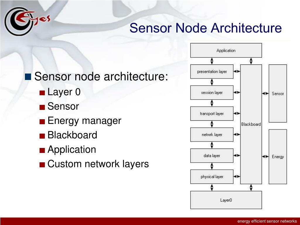 Sensor Node Architecture