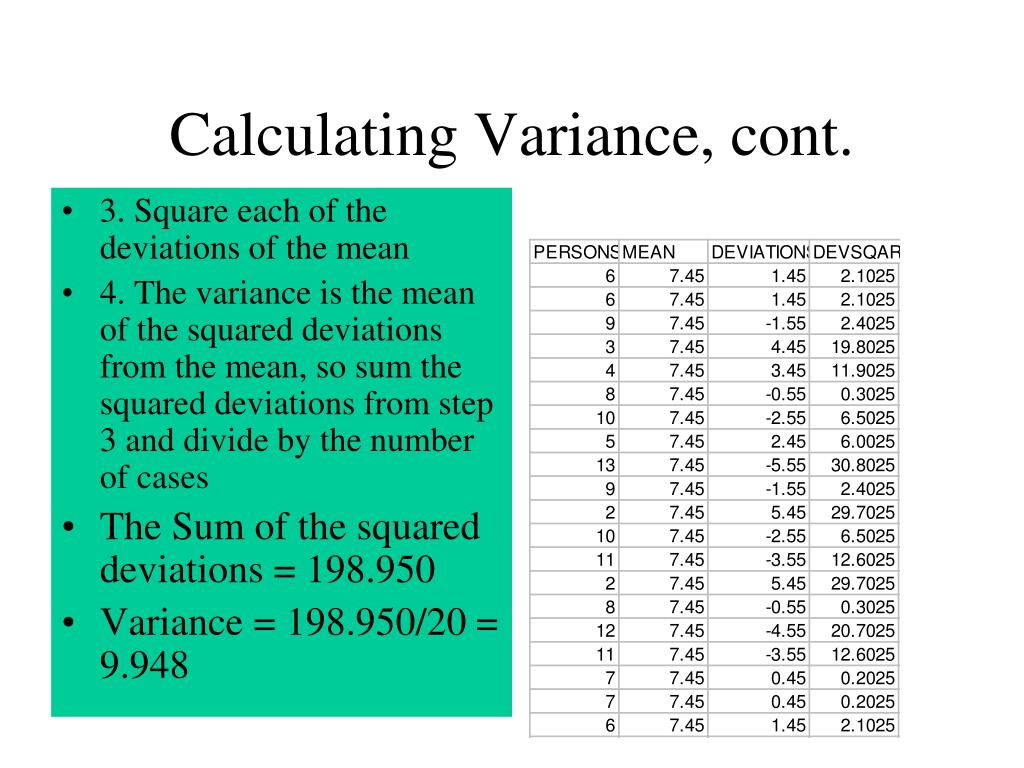 Calculating Variance, cont.