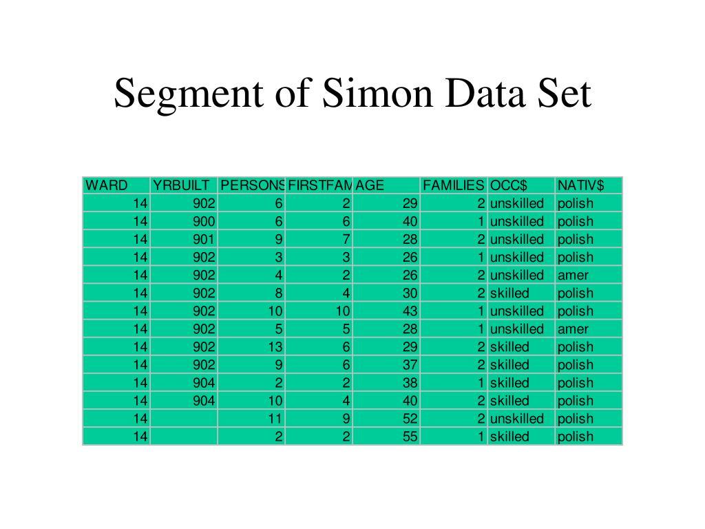 Segment of Simon Data Set