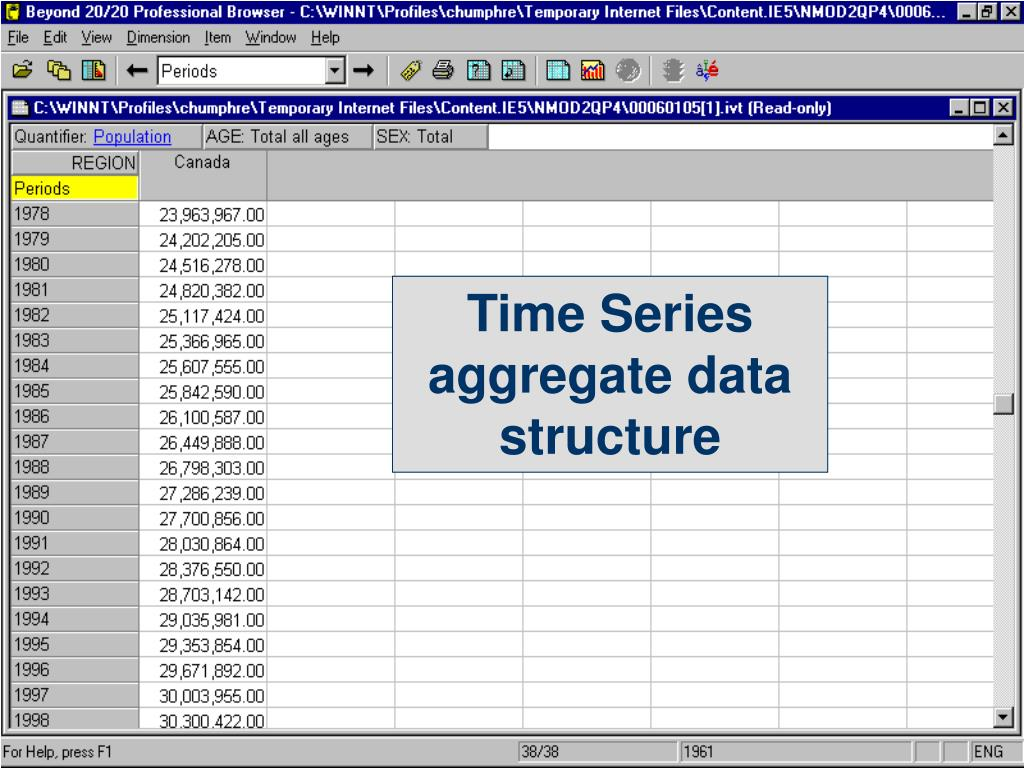 Time Series aggregate data structure