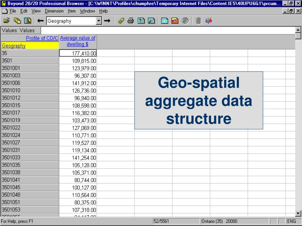 Geo-spatial aggregate data structure